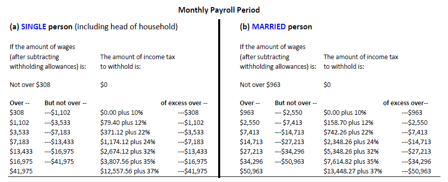 tax paycheck calculator 2018